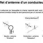 effet-antenne-conducteur
