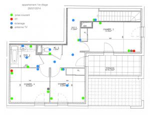 plan-appartement-reseau-electrique